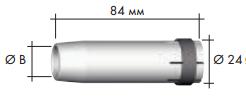 coplo-push-pp-36d-abicor-binzel