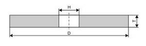 scheme-type-1-krugi-novoabrasive