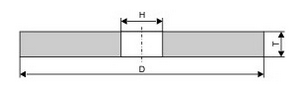 scheme-type-41-krugi-novoabrasive
